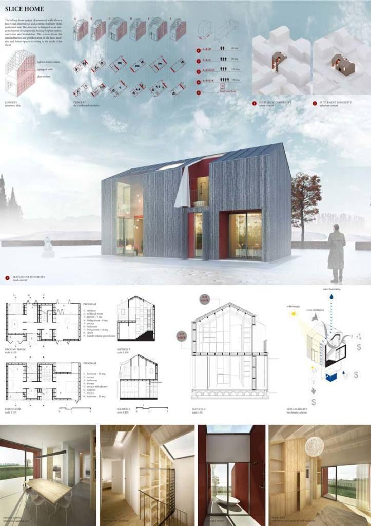 Vom schmalen Haus in der Promenade bis zum Einfamilienhaus. Ein architektonisches Konzept zur Anpassung an die Website und ihre Benutzer. Daumen hoch für einen Architekten!