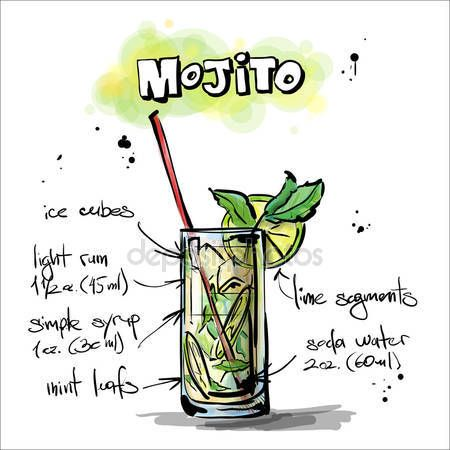 iconswebsite.com icons website Search over +6,500,000 icons , icon set, web icons, logo, business icons, button, people icon, symbol - Hand drawn illustration of cocktail. MOJITO