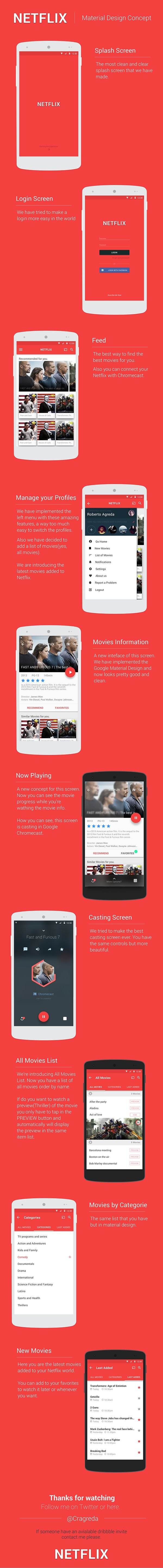 Netflix Material Design Redesign on Behance