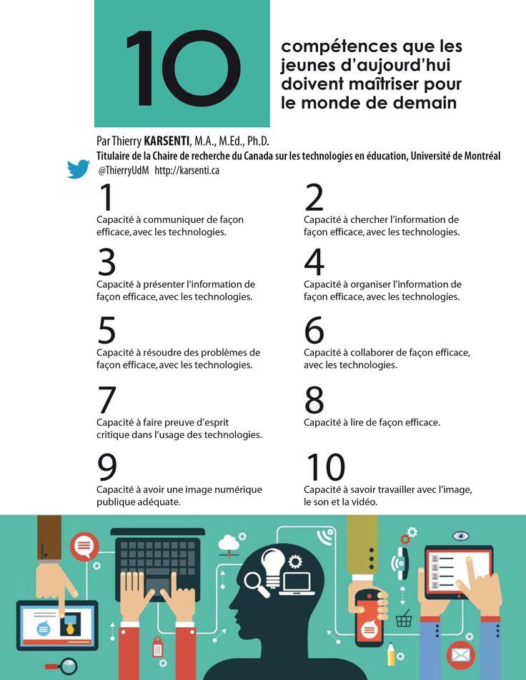 10 compétences que les jeunes d'aujourd'hui doivent maîtriser pour le monde de demain Par Thierry KARSENTI, M.A., M.Ed., Ph.D. Titulaire de la Chaire de recherche du Canada sur les technologies en éducation, Université de Montréal  @ThierryUdM http://karsenti.ca