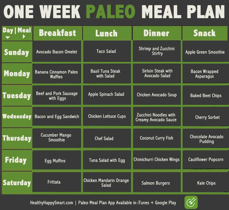 53 Best Meal Plans Menu Plans Images On Pinterest Healthy Eating Habits Eat Healthy And