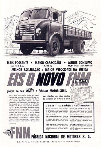 FNM | Lexicar Brasil