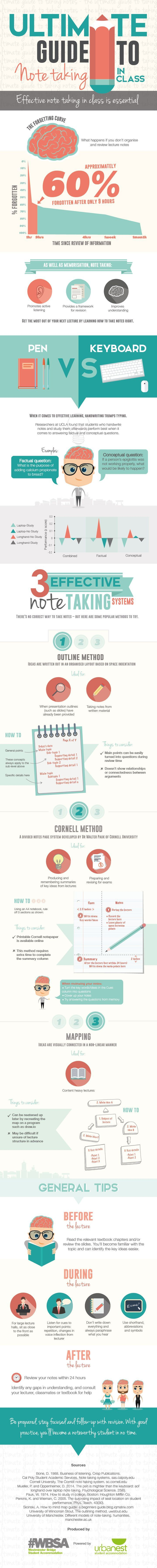 how to: note taking - ultimate guide - infograph - not just for students - excellent !