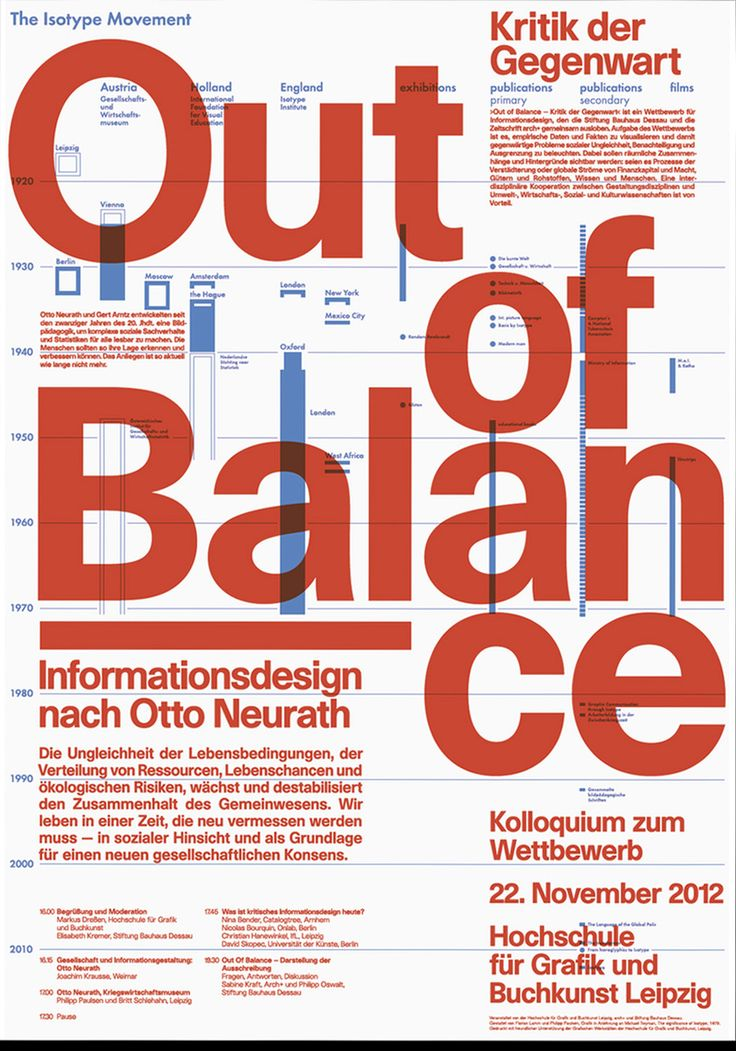 """out of balance informationsdesign nach otto neurath 1"" by lamm & kirch / germany"