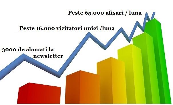 Promovare eficienta pentru firmele de training si furnizorii de cursuri http://www.catalog-cursuri.ro/PacheteServiciiCompanii.html