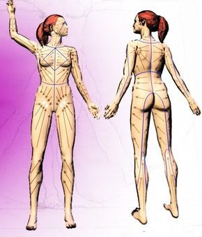 Лимфодренаж – это специальный терапевтический метод, который проводится по специальной методике. Однако, нежный массаж можно выполнять и в домашних условиях без участия терапевта. Для этого стимулируйте поток лимфы мягкими нажатиями и движениями снизу вверх