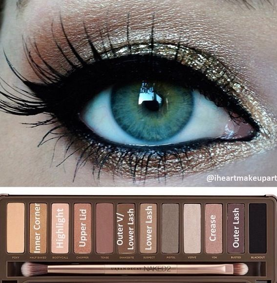 DIY makeup tutorial using Urban Decay Naked 2 pallet. by Allthatsbeautiful