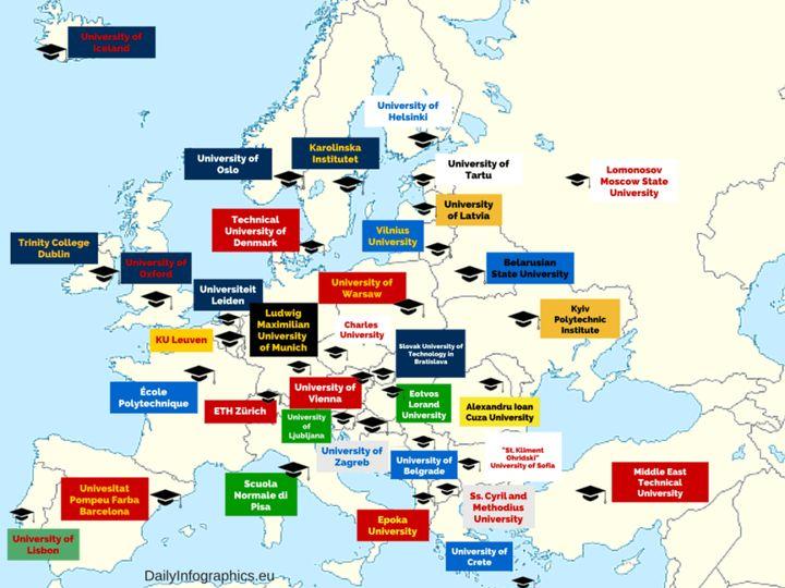 Avrupa ülkelerinin 6 farklı konudaki ünlüleri ve haritaları...                1. En Ünlü İçkileri                2. En Önemli Üniversiteleri                 3. 1938 Yılındaki Hava Kuvvetleri Logoları                4. En Çok Satan Gazeteleri                 5. En Zengin Şirketleri                6. Posta Kutuları
