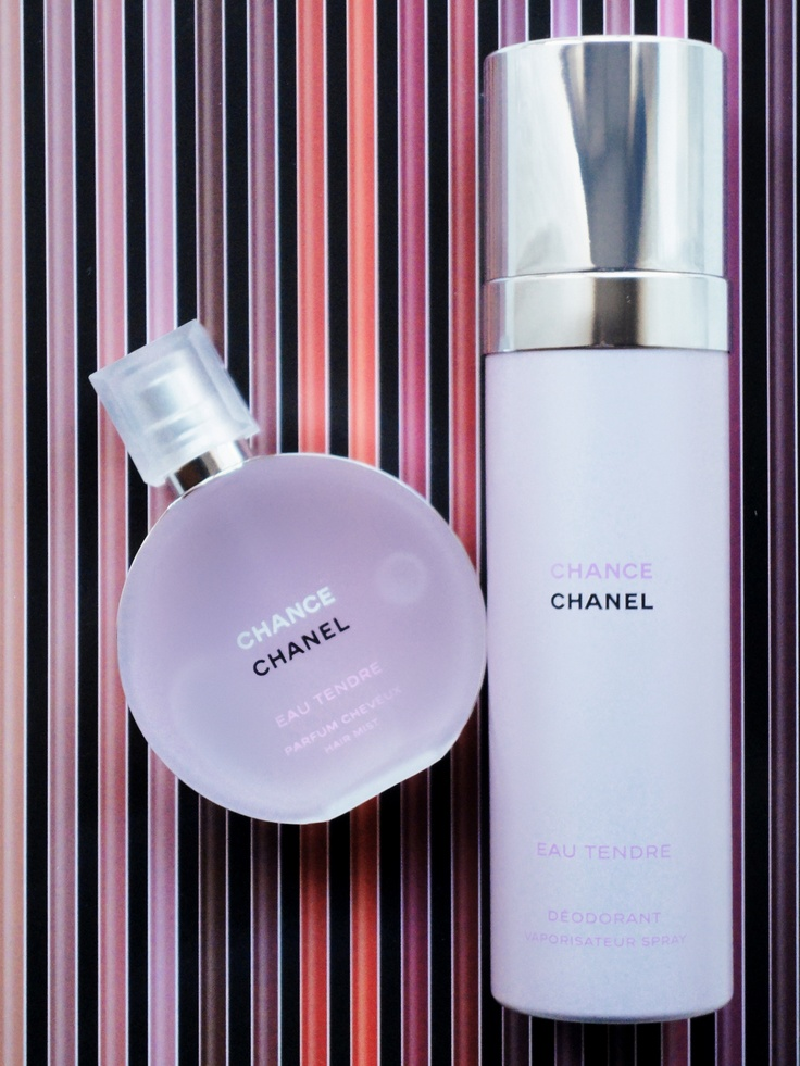 spring perfumes 2013