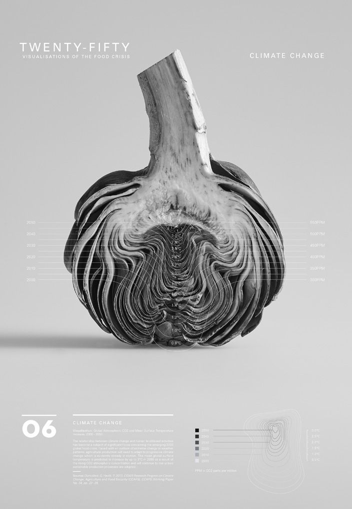 <p>Twenty-Fifty is a visual exploration of the global food crisis predicted for the year two thousand and fifty – a result of the inability of the earth's natural resources to meet future demand.The project, created by visual communication designer Gemma Warriner, presents a series of eight data visualization posters, each exposing one primary issue responsible […]</p>