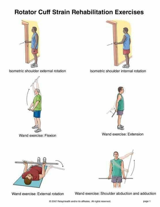 Rotator cuff strain exercise s