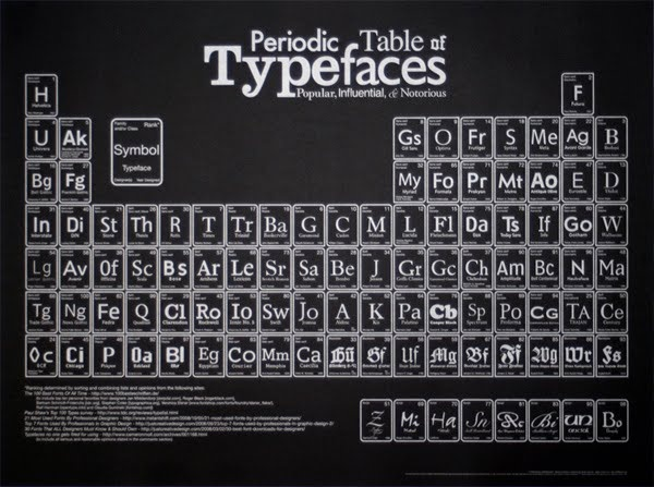 37 best periodic table of images on pinterest periodic table periodic table of typefaces urtaz Images