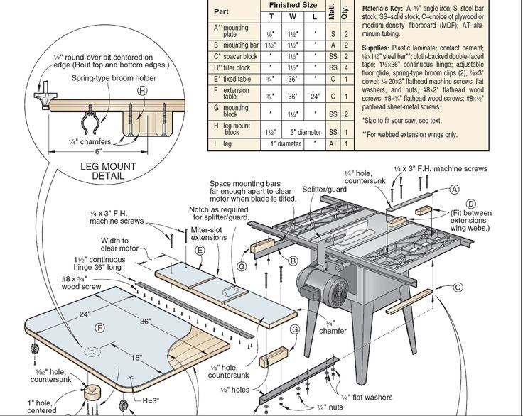 folding outfeed table contractor saw - Google Search | The Woodshop | Pinterest | Woodworking ...