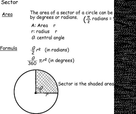 Surface Area and Volume Formulas for Geometric Shapes: Area of a Circle Sector