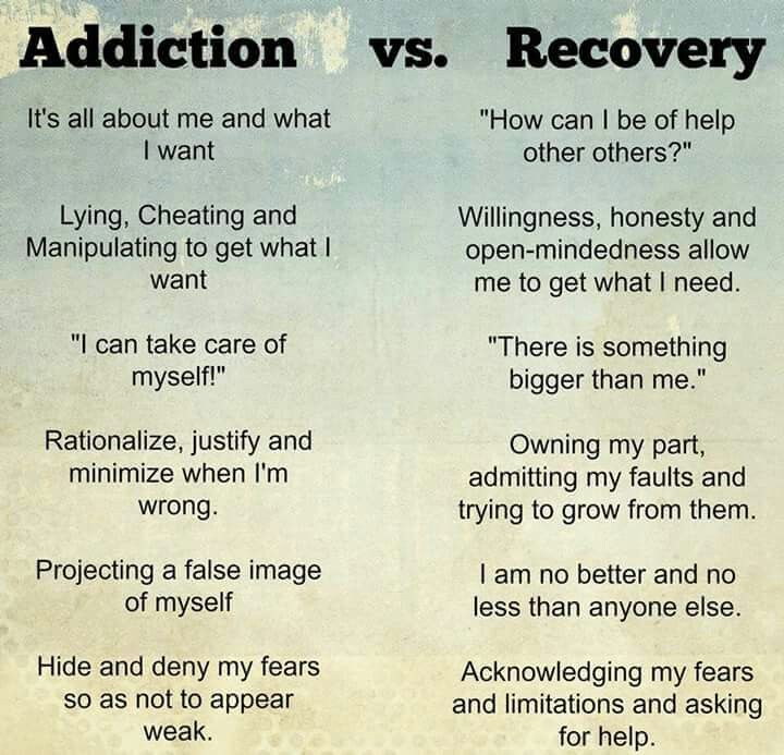 Drug Addiction Quotes: Substance Abuse Images On Pinterest