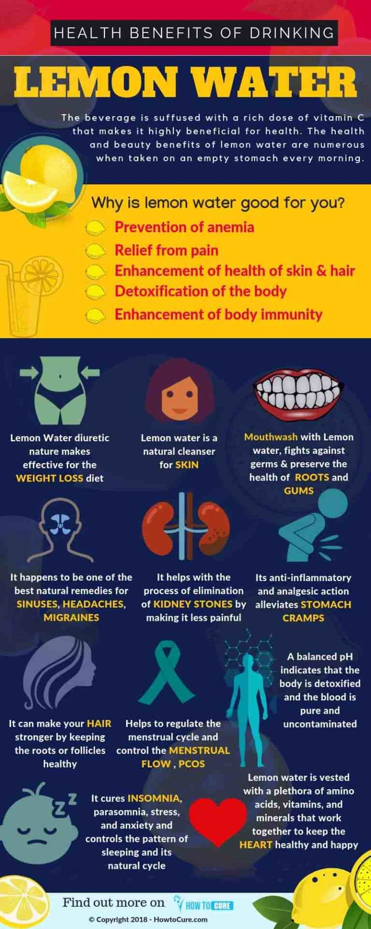 10 Exceptional Benefits Of Lemon Water on Health and Well Being