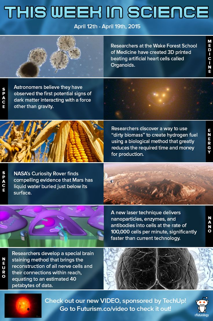 This Week in Science: Liquid Water on Mars, 3D Printed Artificial Beating Hearts, A Major Hydrogen Fuel Production Breakthrough, and More!