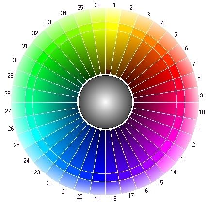 87 best tutorial color wheel images on pinterest. Black Bedroom Furniture Sets. Home Design Ideas