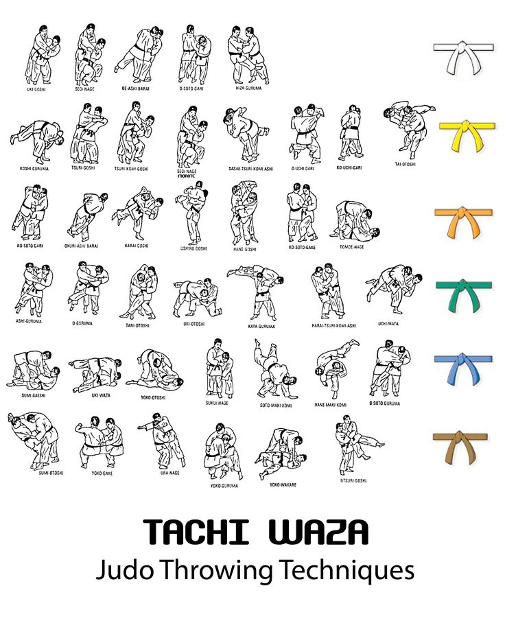 wrestling takedown diagram 1000+ images about judo on pinterest | judo info, rules ...