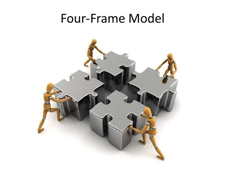 bolman and deal four frame model Through the lens of the reframing leadership model developed by lee bolman  and terrance deal this approach examines leadership in terms of four frames:.
