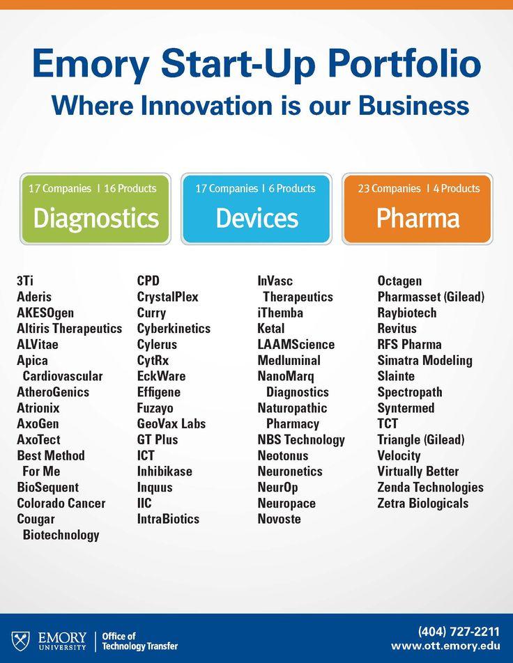 OTT start-up companies