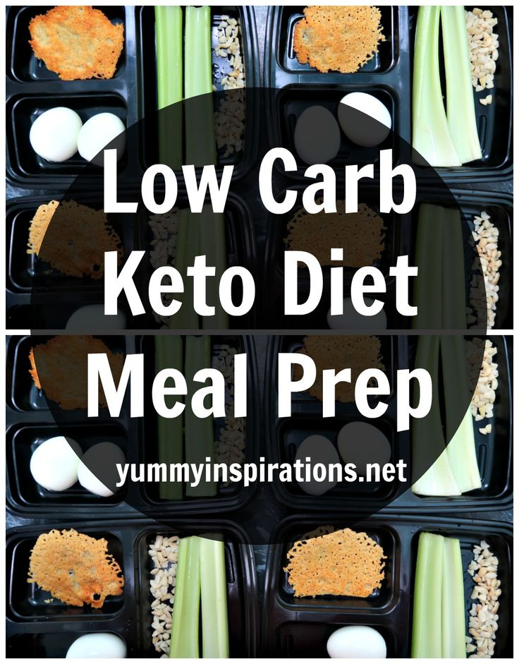 First Week Of Keto Meal Prep - Sunday meal prep for the 1st week back on the Low Carb Ketogenic Diet to set up for weight loss success.
