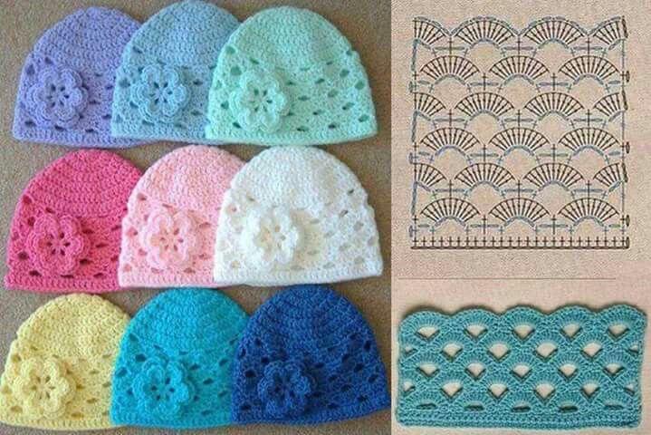 Mejores 143 imágenes de sombrero en Pinterest | Sombreros de ...