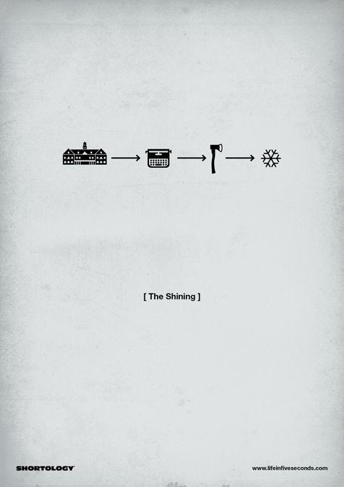 Grandes películas vistas a modo de pictograma