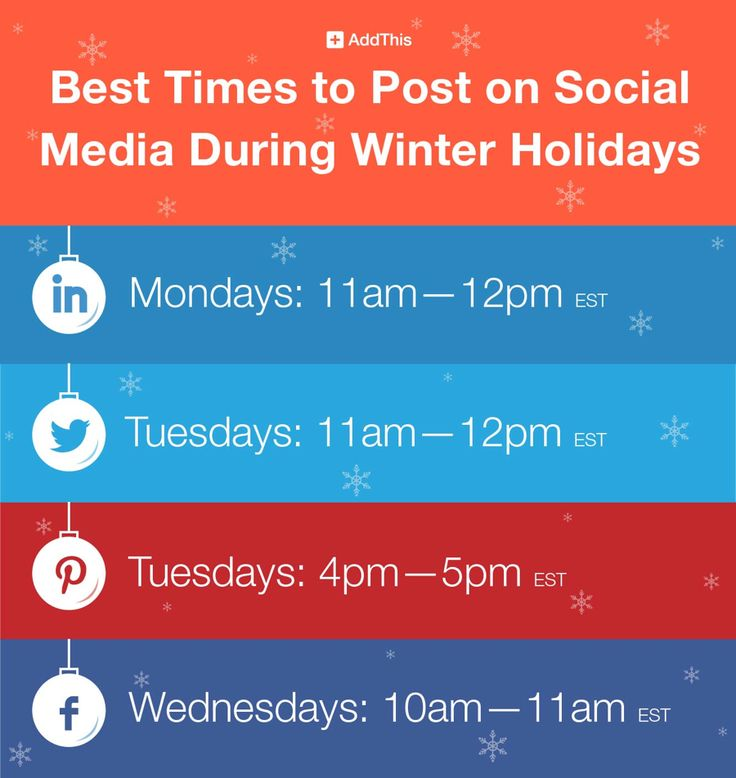 addthis-best-times-to-post-on-social-media-during-winter-holidays in EST for the US