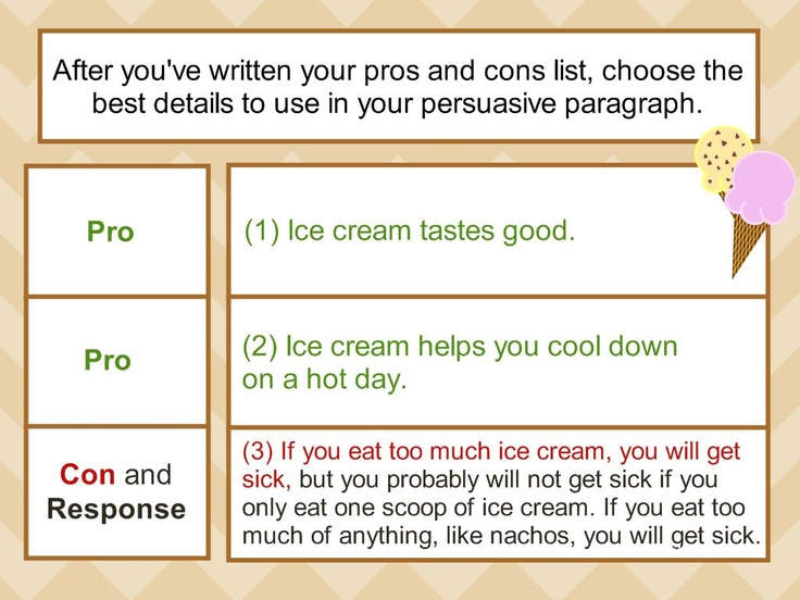 Persuasive Essay 6th Grade Writing Prompts