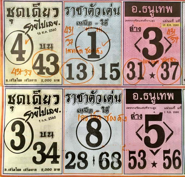 Thailand Lottery paper tip and Thai Lottery Tips for Thai lottery free tips. We always post Thai lottery sure number and winning tips. For see daily new Thai lottery VIP papers and visit daily our website Thanks.