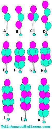 centerpiece balloons sizes