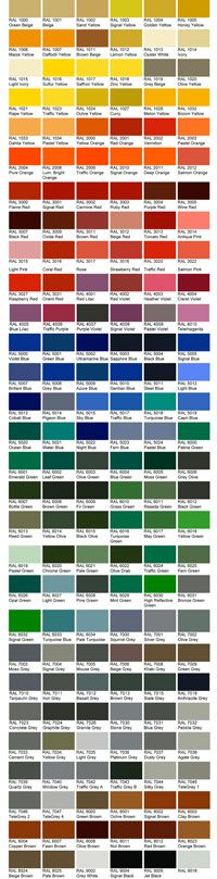 Sherwin Williams Ral Color Chart They Remind Me Of Trading Cards I
