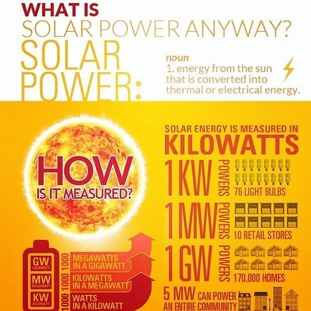 What is Solar and how is it measured? . . . #solarpower #solarenergy #power #gogreen #greenliving #wisdomwednesday #energy #conservation #planetearth #nature #conservation