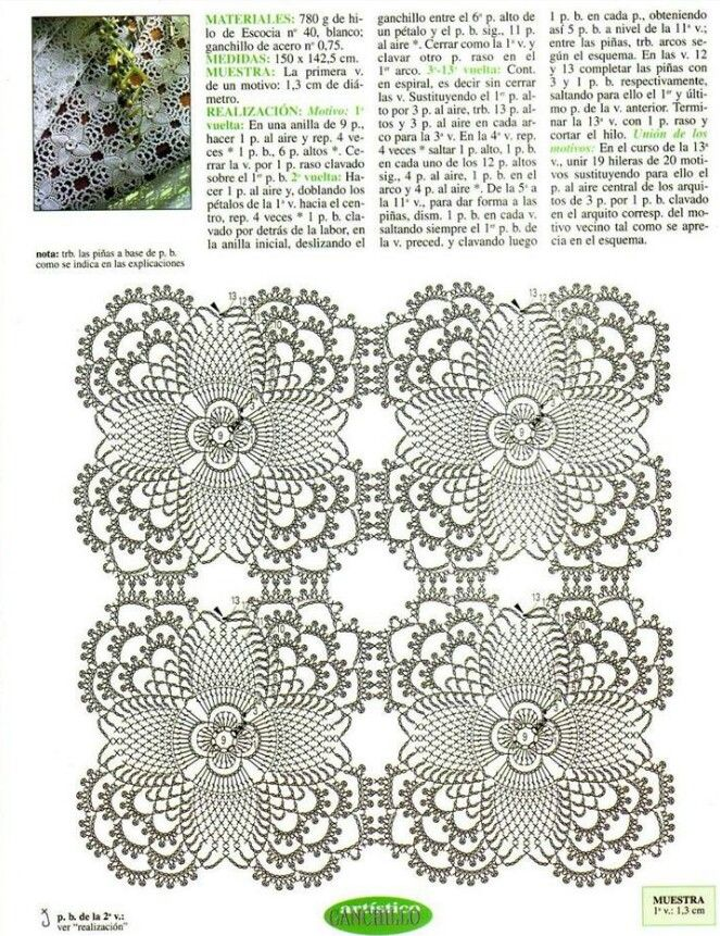 2 of 2 * Motif Tablecloth Pattern