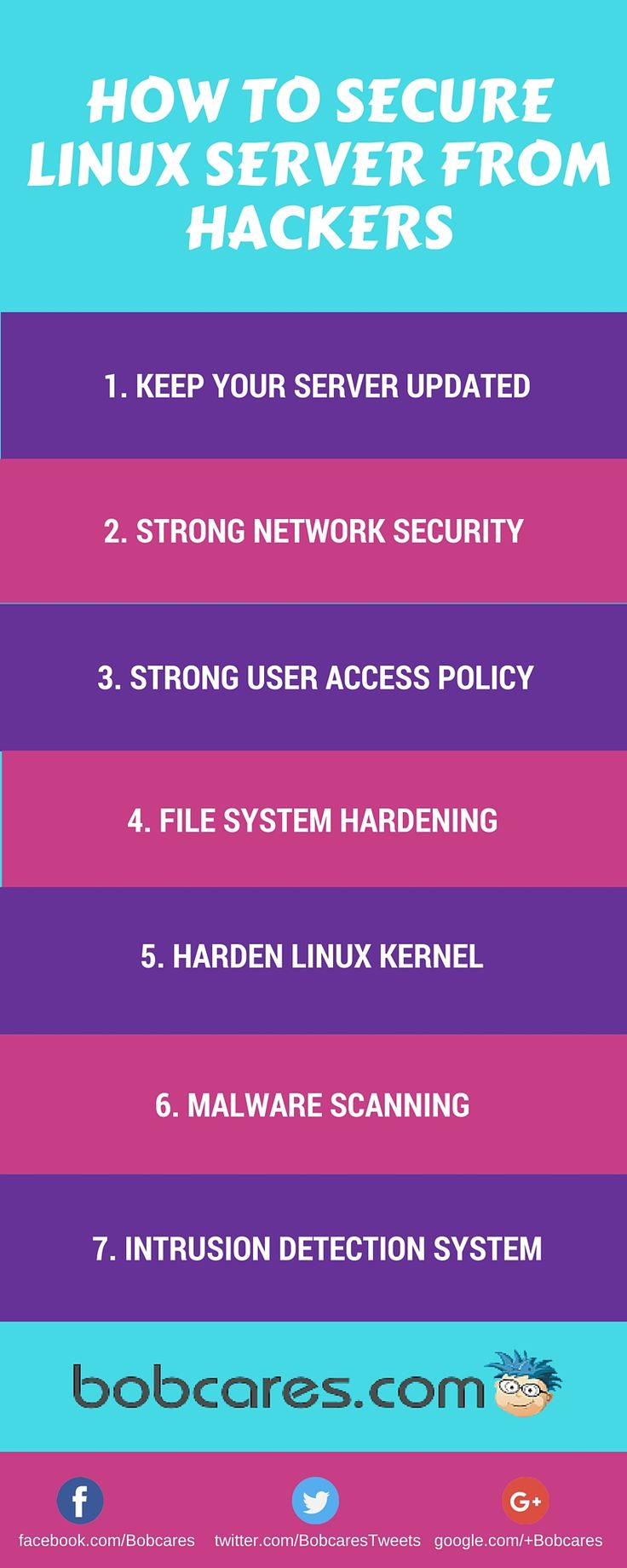 How to secure linux server from hackers