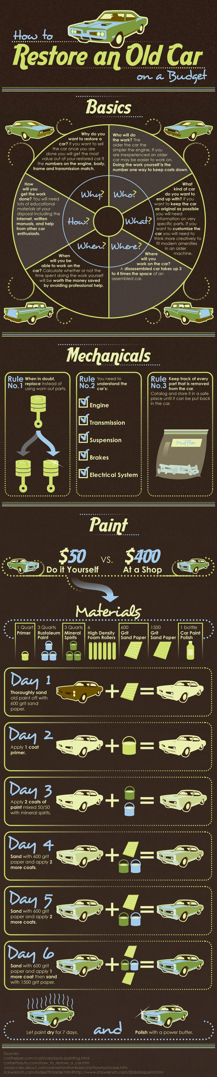 Cool infographic on how to restore an old car on a budget. #classic #muscle #cars