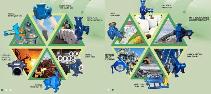 www.sampumps.com - Manufacturers, Suppliers & Exporters of Industrial Pumps such as Slurry Pumps, Pulp & Paper Stock Pumps, Chemical Process Pumps & Water Pumps.