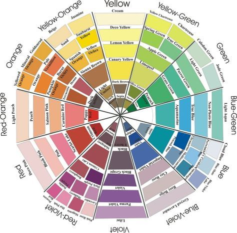 Wheel of exact colors