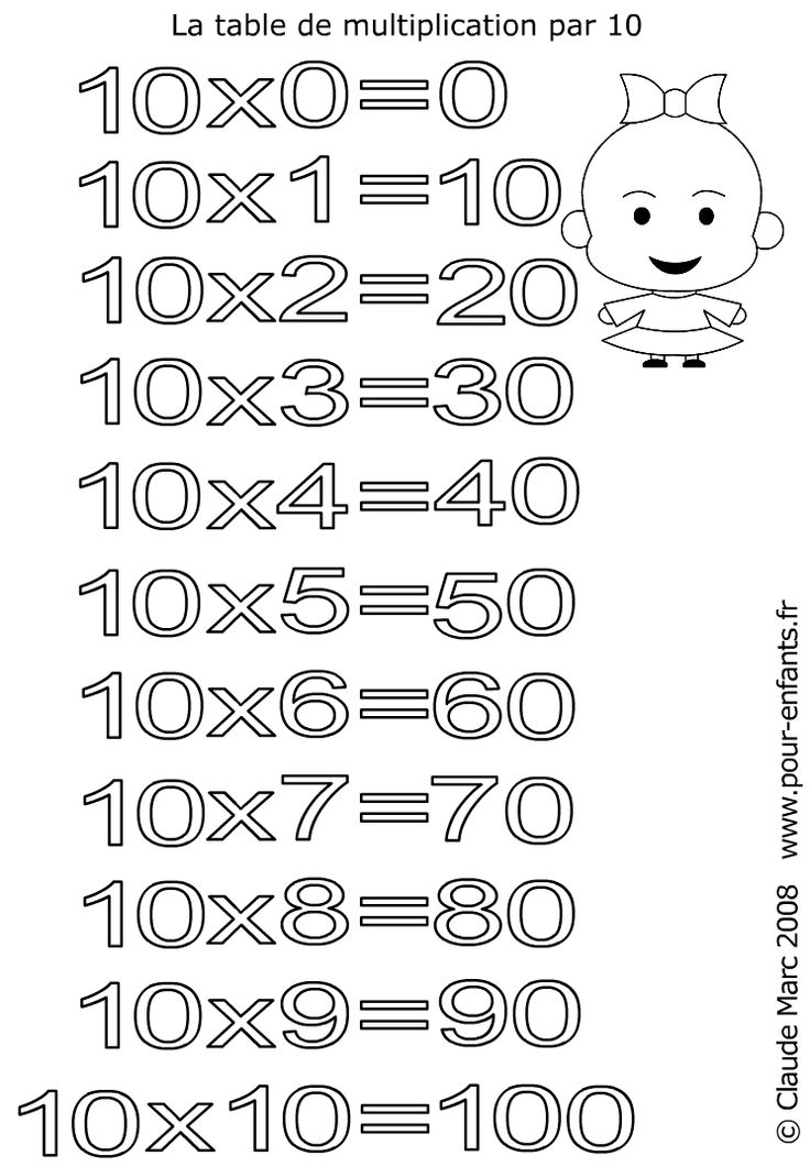 8 best imprimer les tables de multiplication images on pinterest for kids calendar and - Table de multiplication par 4 ...
