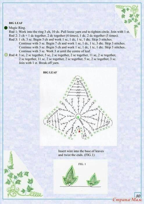 Ivy Leaf Knitting Pattern : Top 25+ best Crochet Leaf Patterns ideas on Pinterest Crochet leaves, Croch...