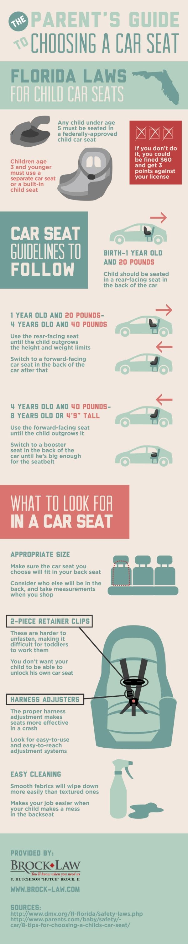 Florida car seat laws - In The State Of Florida Children Age 3 And Younger Must Use A Separate Car Seat Or A Built In Child Seat Take A Look At This Infographic From A Personal