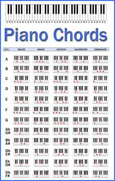 Best MusicPiano Images On   Chart Songs Keyboard And