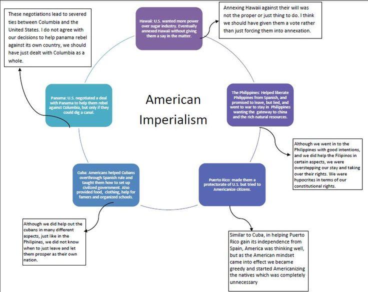 american imperialism | american+imperialism+chart.JPG