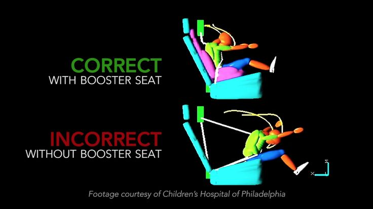 Graphic video shows why kids should stay in booster seats longer than you think
