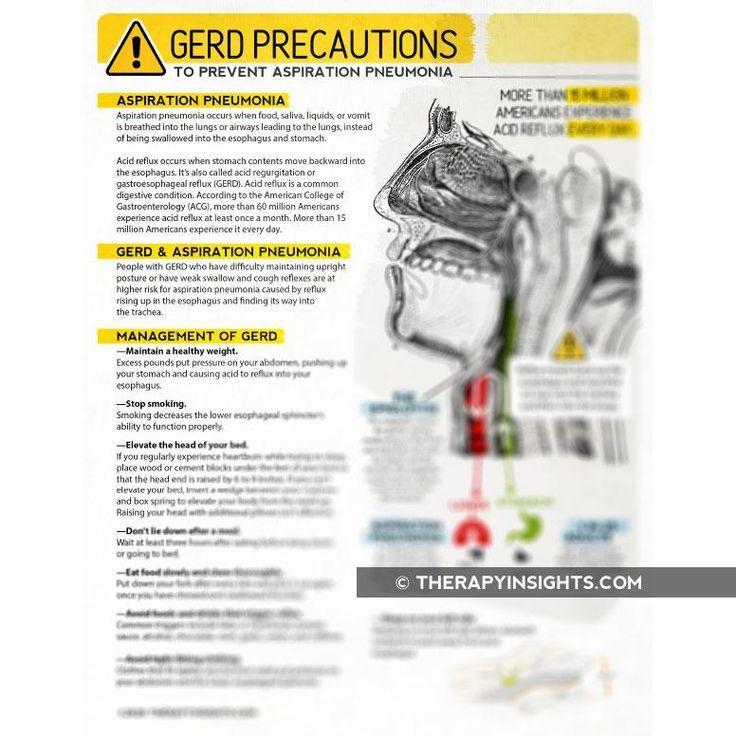Handout GERD Precautions to Prevent Aspiration Pneumonia