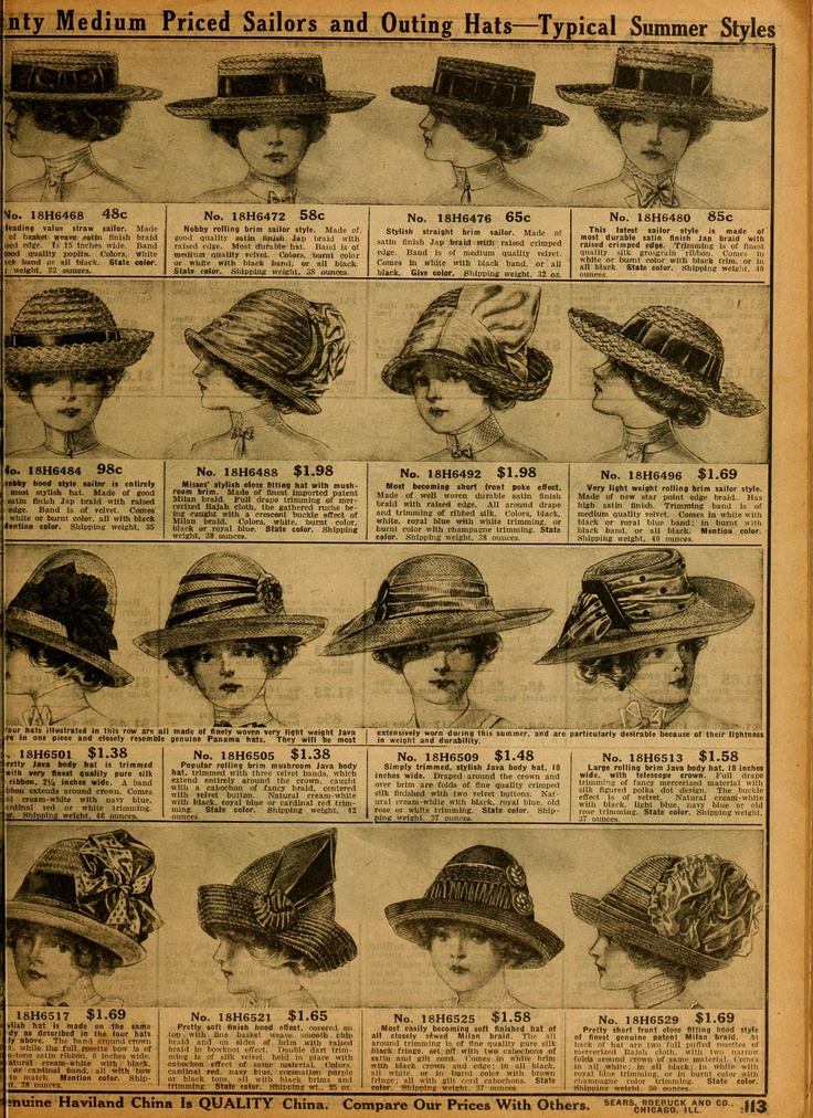 The Wearing of Hats Fashion History  Haute Couture