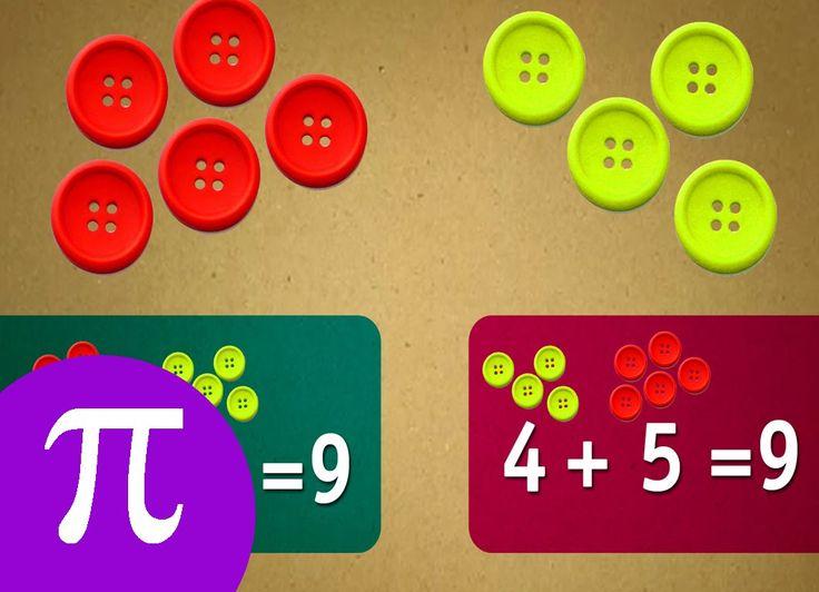 Propiedades conmutativa y asociativa de la suma