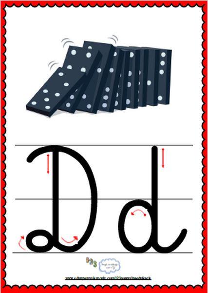 Alfabet- plansze demonstracyjneJest to zestaw pomocy dydaktycznych, które przydadzą się w każdej klasie i sali przedszkolnej.Tematyka plansz dotyczy rzeczy bli