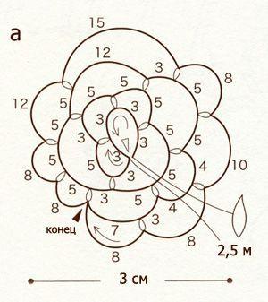 423e043a20fca2dbf19b6a8f7b27a59a.jpg 300×337 ピクセル